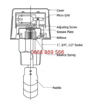 Công tắc dòng chảy HFS-25