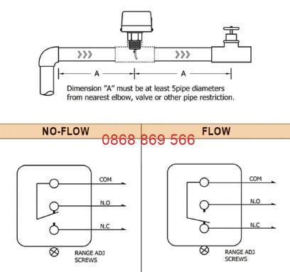 Cách lắp đặt công tắc dòng chảy HFS-25